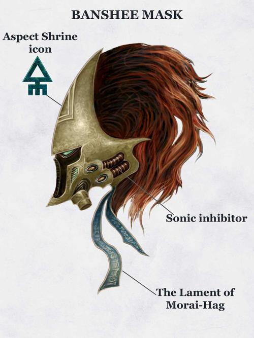 Source: http://warhammer40k.wikia.com/wiki/Banshee_Mask
