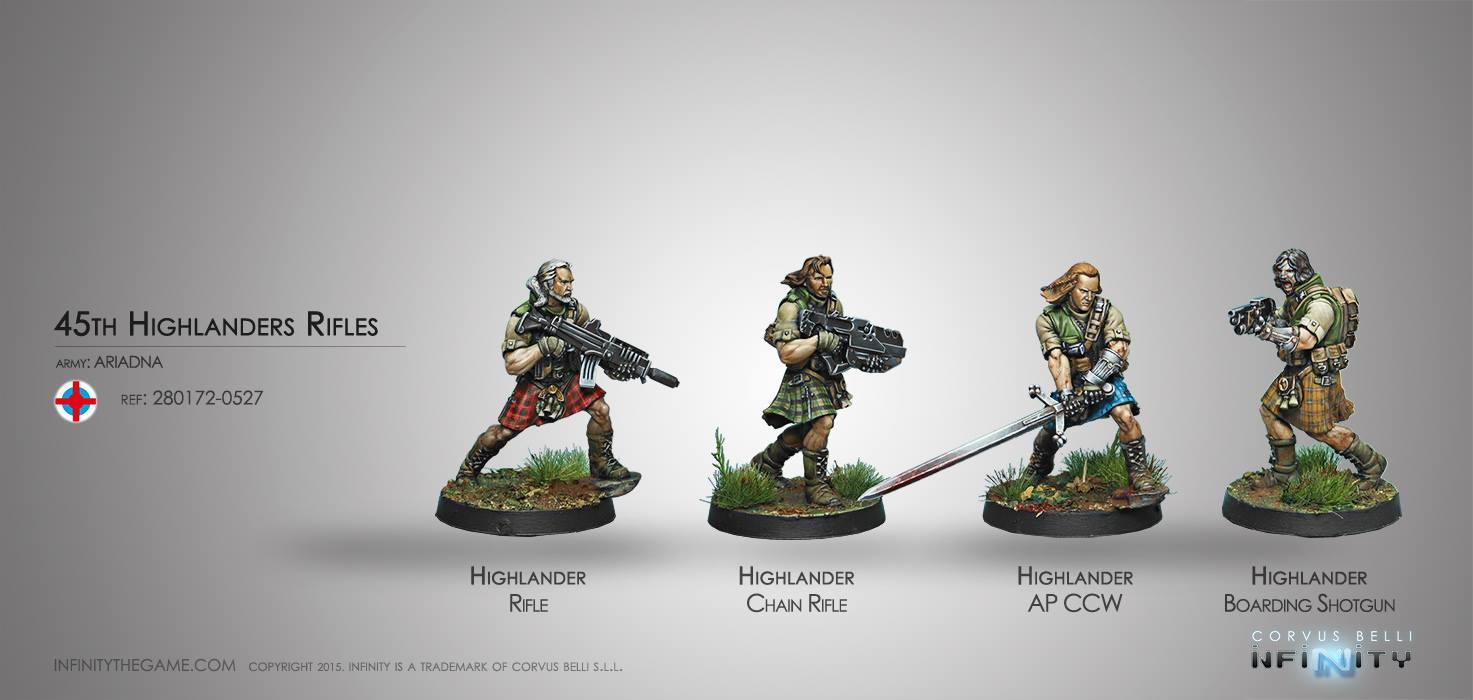 45th Highlanders