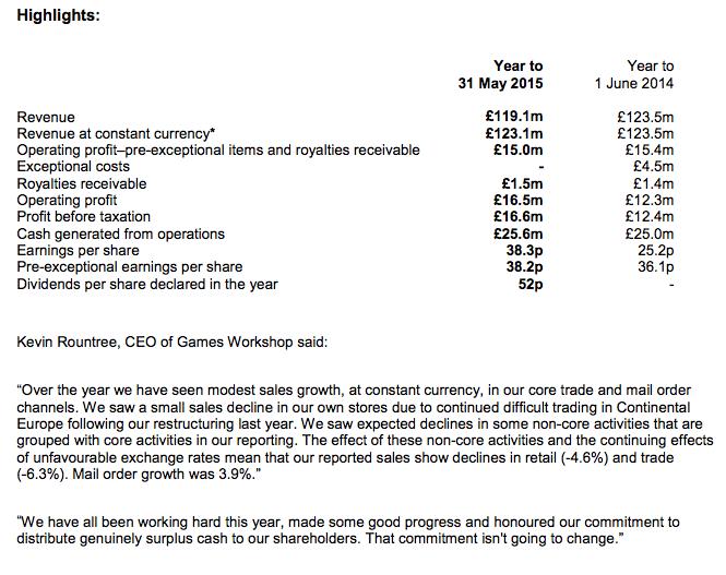 GW-finances-2014-15-annual