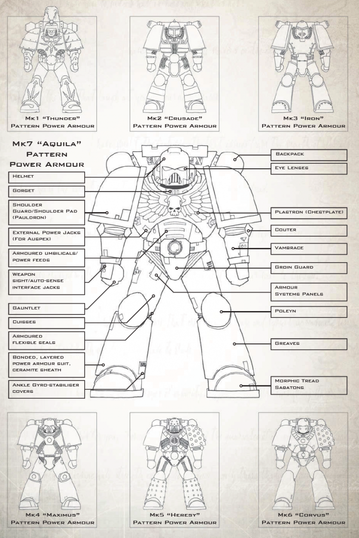 Power_Armour_Components