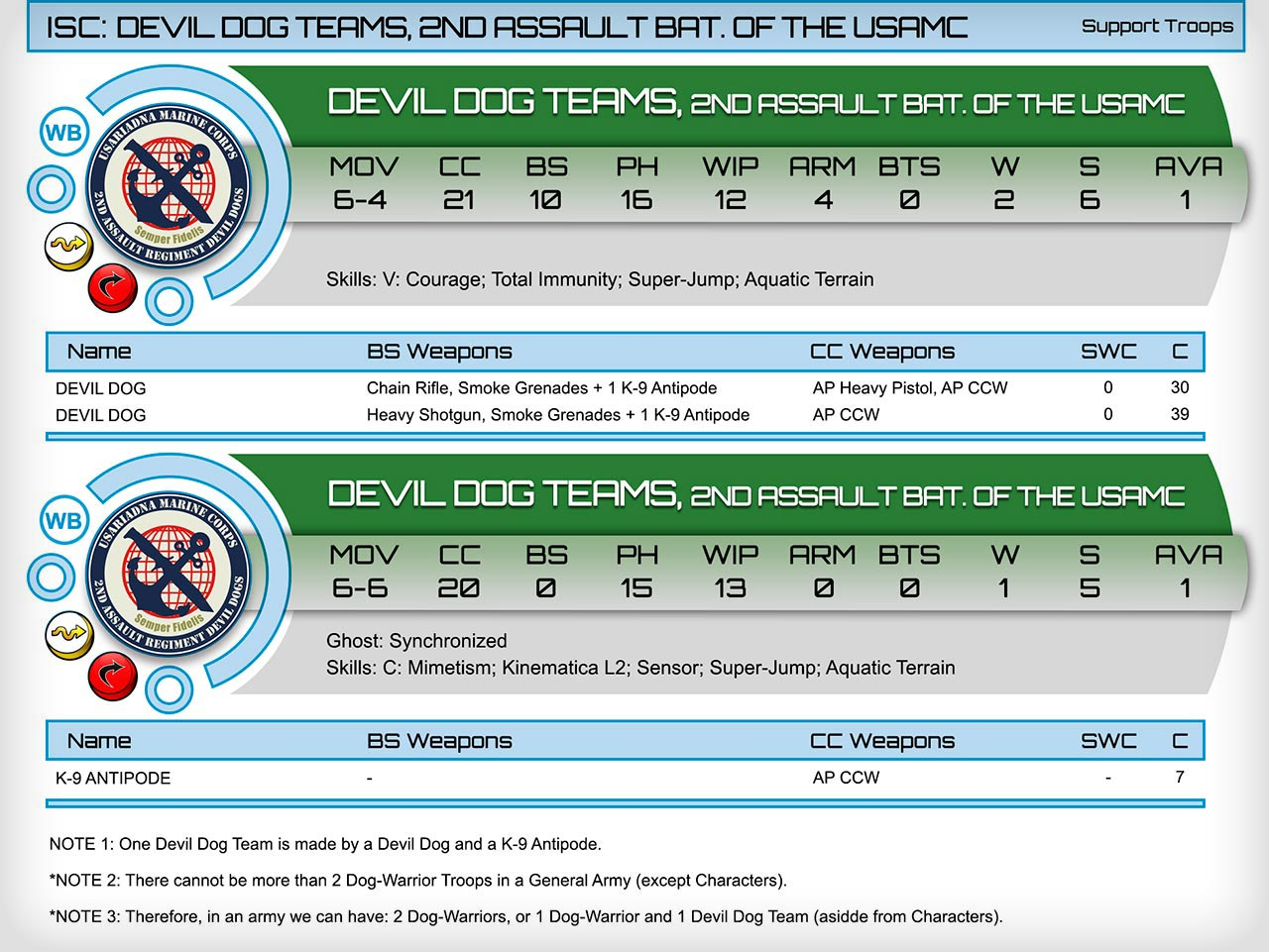 USA-Devil-Dogs-Troop-Profile