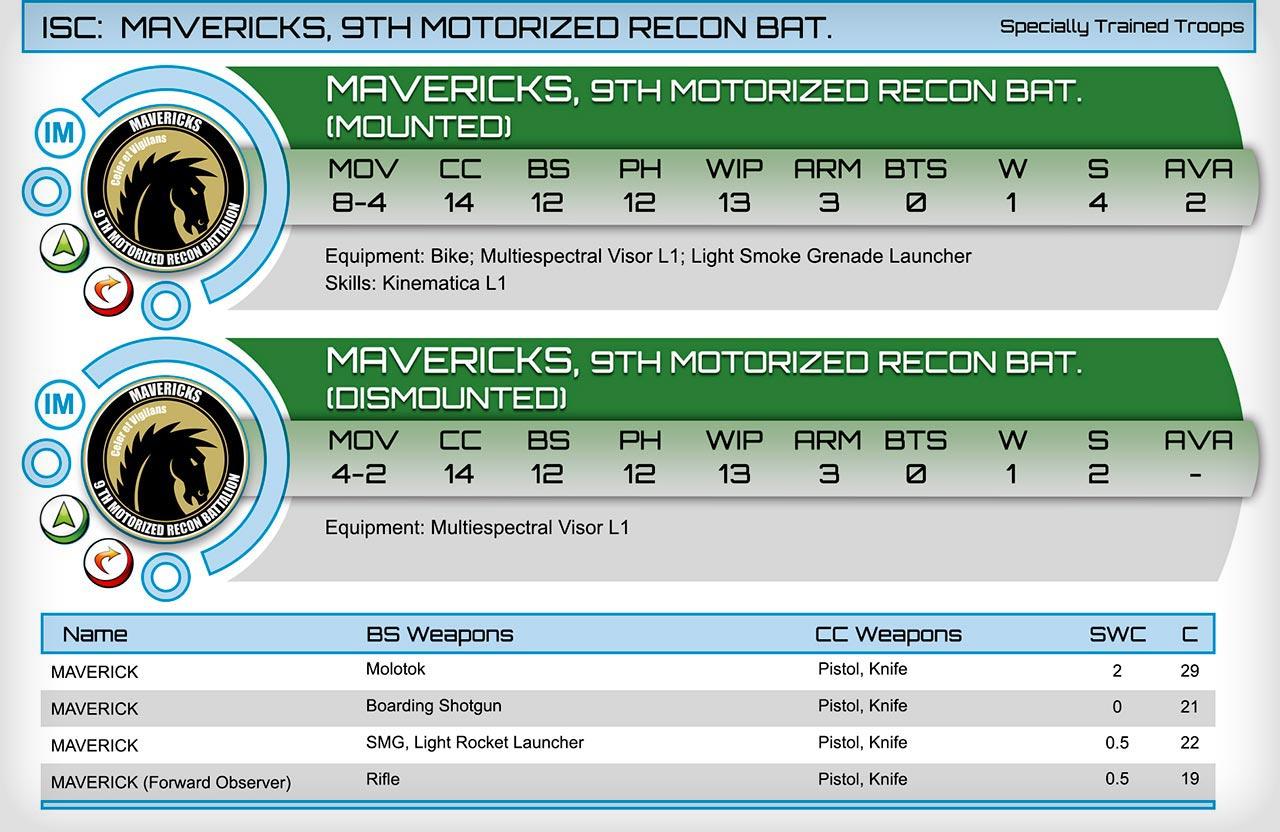 USA-Mavericks-Troop-Profile