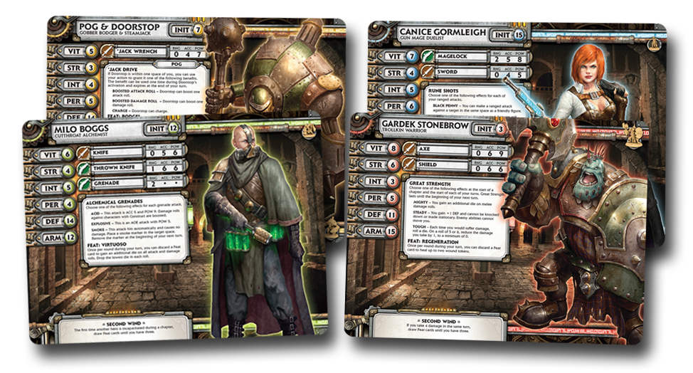 undercity charactersheets
