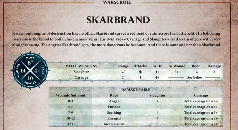 Skarbrand_Warscroll1
