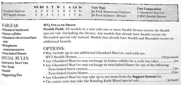 Ghostkeel-rules-01