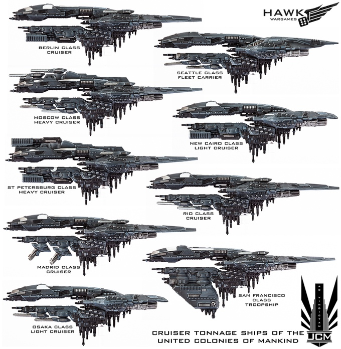 UCM-cruisers