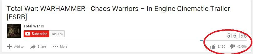 Warhammer Total War Chaos 2