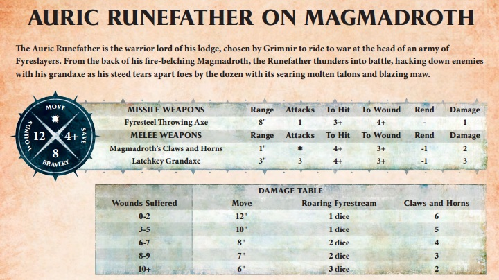 Magmadroth rules