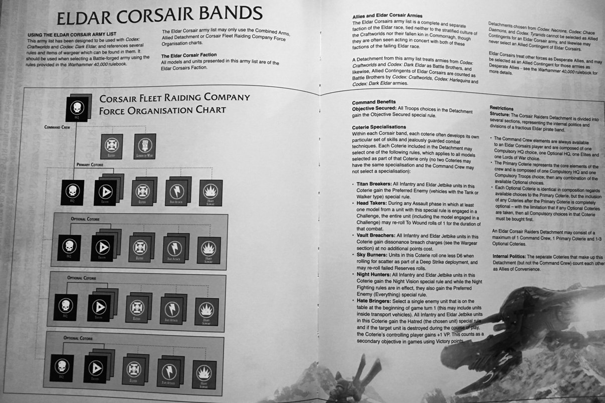 Are The Doom of Mymeara Eldar Corsair Rules OP? - Bell of Lost Souls