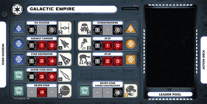 sw03-imperial-faction-sheet