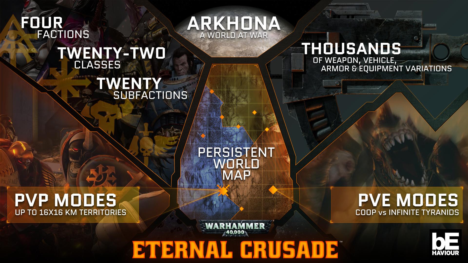 eternal-crusade-features