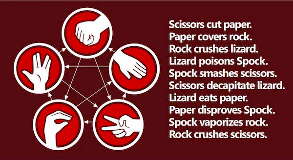 rock-paper-scissors-lizard-spock-horz