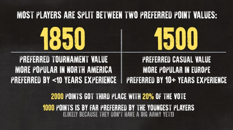 40k Infographic 4