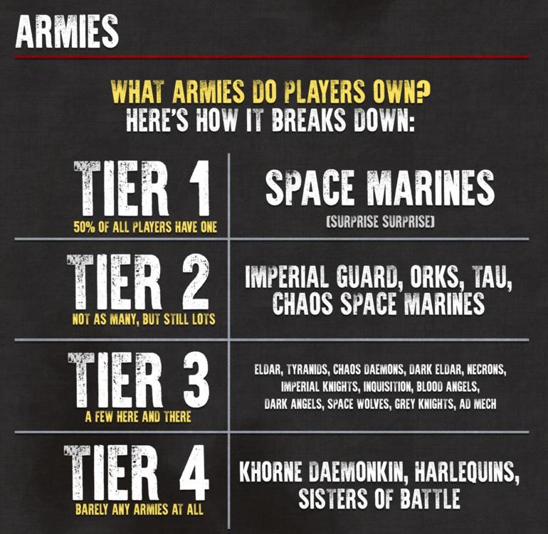 40k Infographic 5