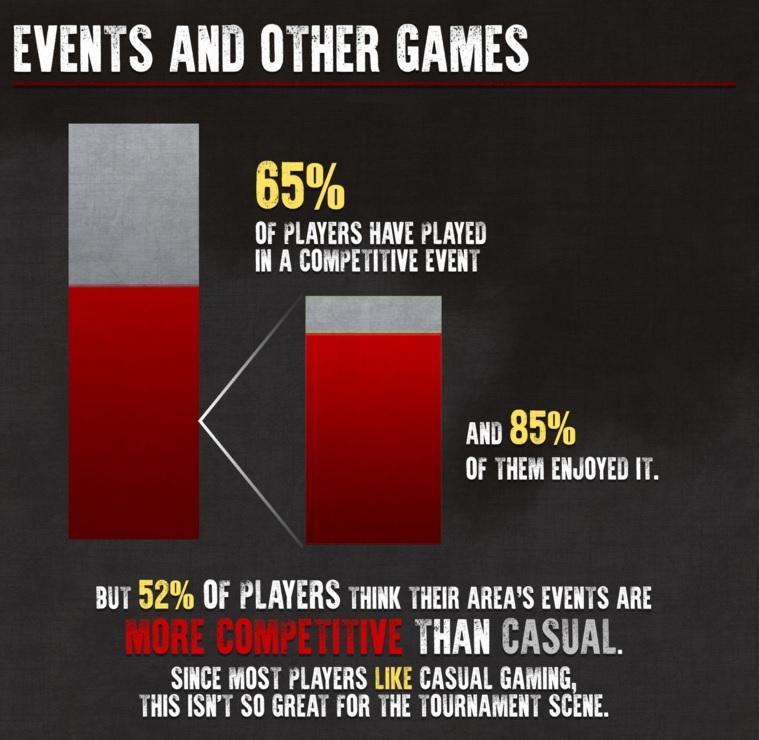 40k Infographic 6