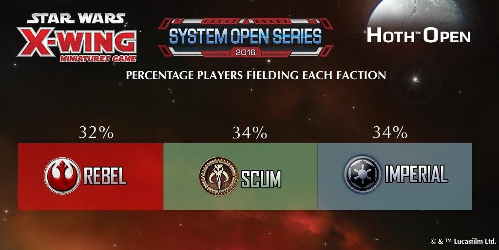 faction_split