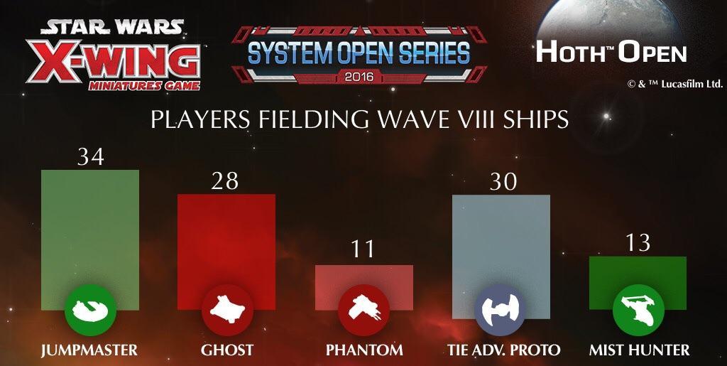 wave_8_ships