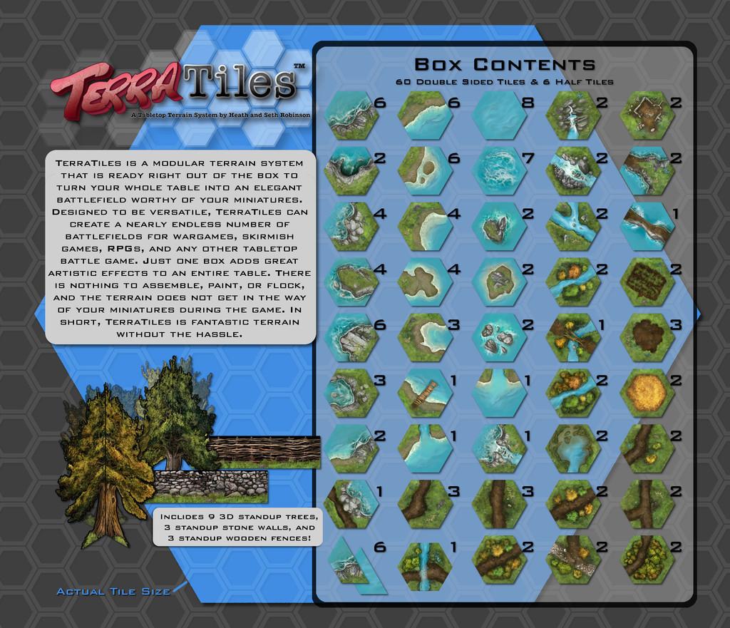 BoLS Unboxing: Terra Tiles Coasts & Rivers - Bell of Lost Souls