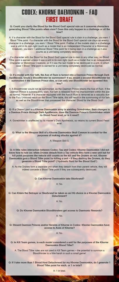 Khorne Daemonkin FAQ