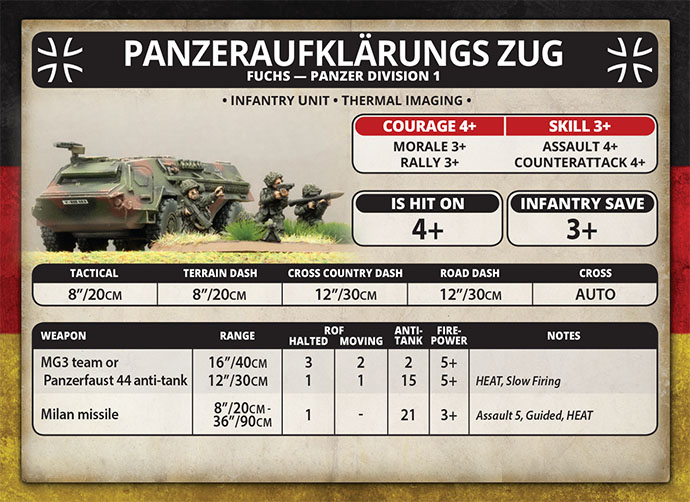 Panzeraufklrungs-Zug