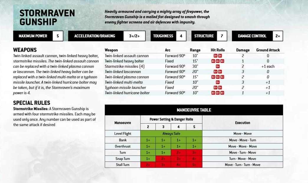 Stormraven Gunship Stormcloud Attack Rules