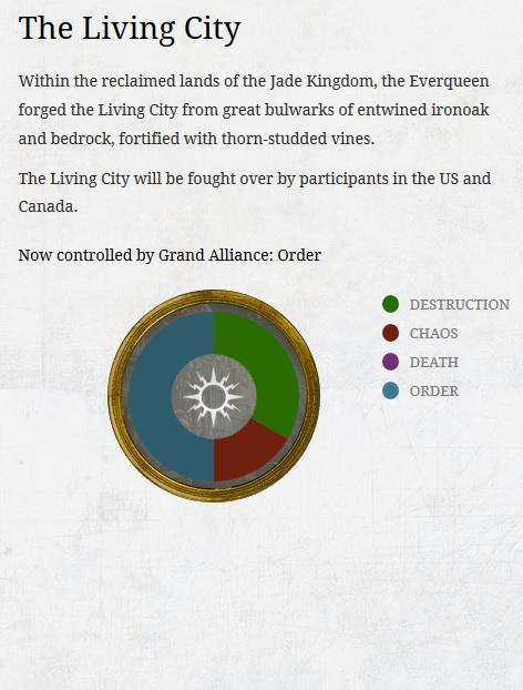 AoS Summer Campaign Living City 1