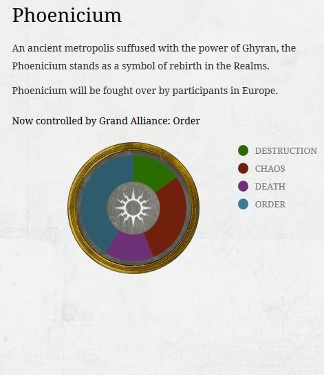 AoS Summer Campaign Phoencium