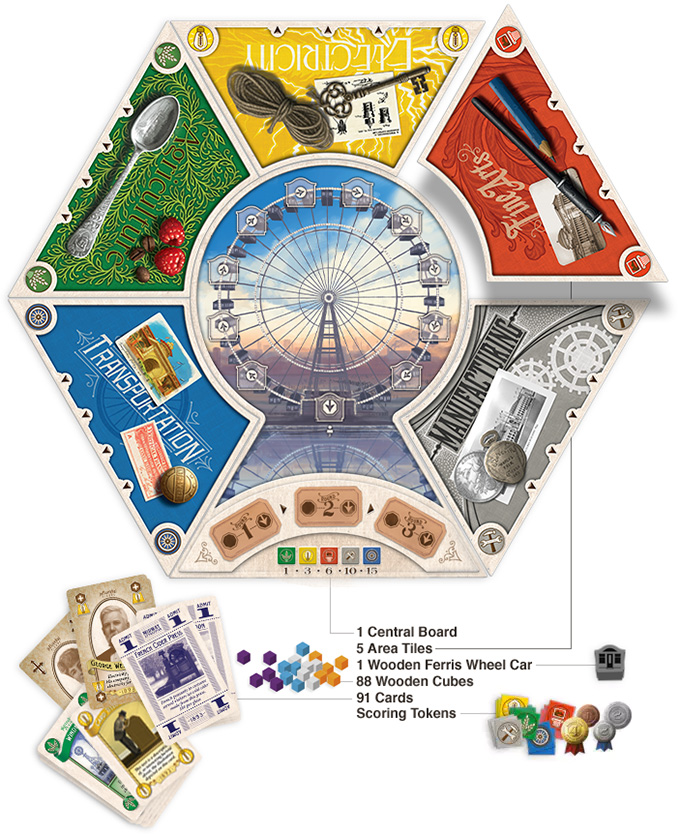 worlds-fair-1893-components