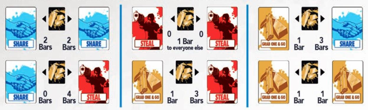 Dead Last Cards 3
