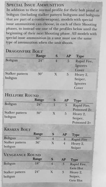 Deathwatch Armory 2