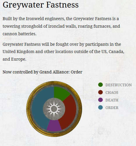 Greywater Fastness