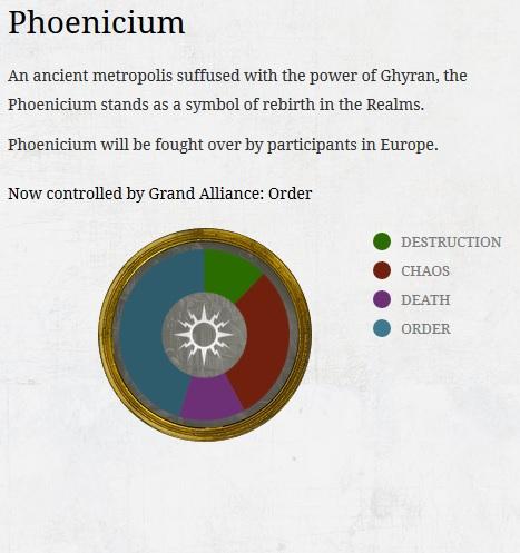 Phoenicium