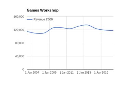 RB games workshop 4 Aug g1(S)