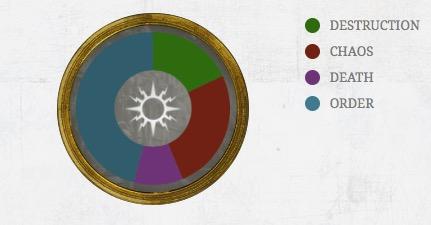 greywater-chart