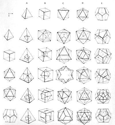 polygons