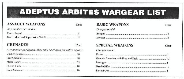 2nd-edition-adeptus-arbites-army-list-black-codex-copyright-games-workshop