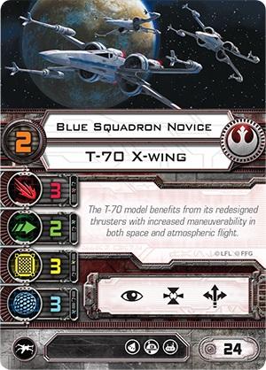 blue-squadron-novice