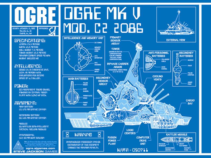 ogre-blueprint