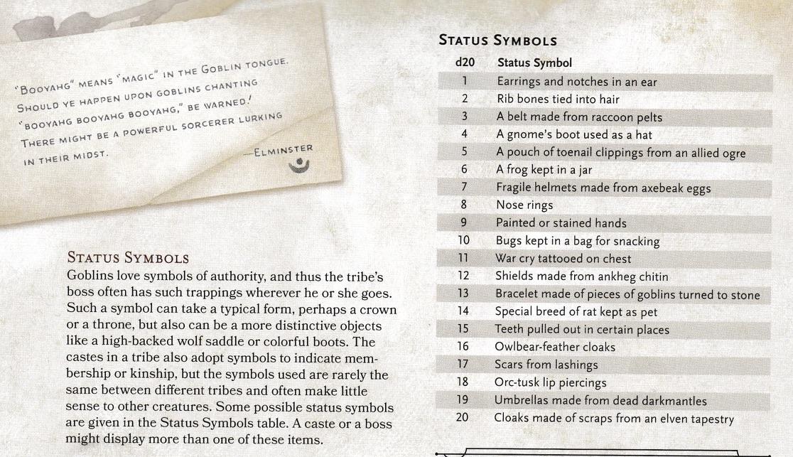 volo table goblin status symbol