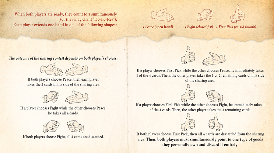 dol01_hand_guide