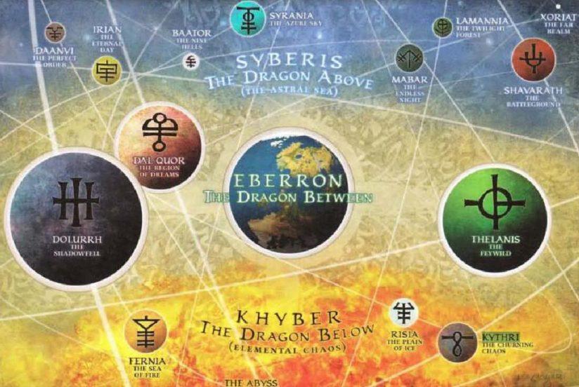 eberron cosmology