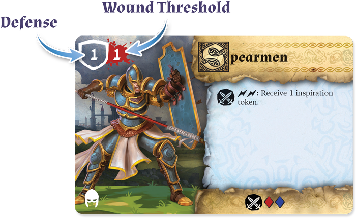 rwm01_unit-card-breakdown-1_diagram