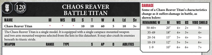 40K Now has Strength 30 Weapons - Bell of Lost Souls