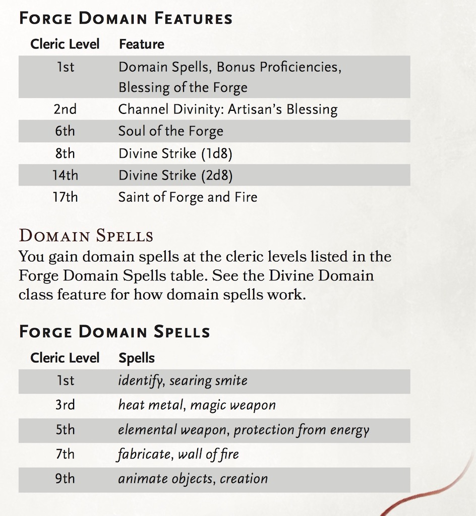 D&D: Xanathar's Guide Wizards and Clerics and Grungs Oh My