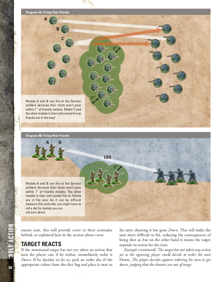 Sample Page from Bolt Action Second Edition - Bolt Action Review