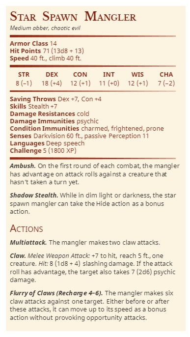 D&D: A Motherlode Of Monsters From Mordenkainen's Tome Of