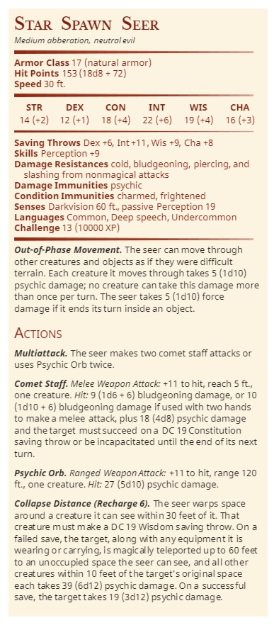 D&D: A Motherlode Of Monsters From Mordenkainen's Tome Of Foes