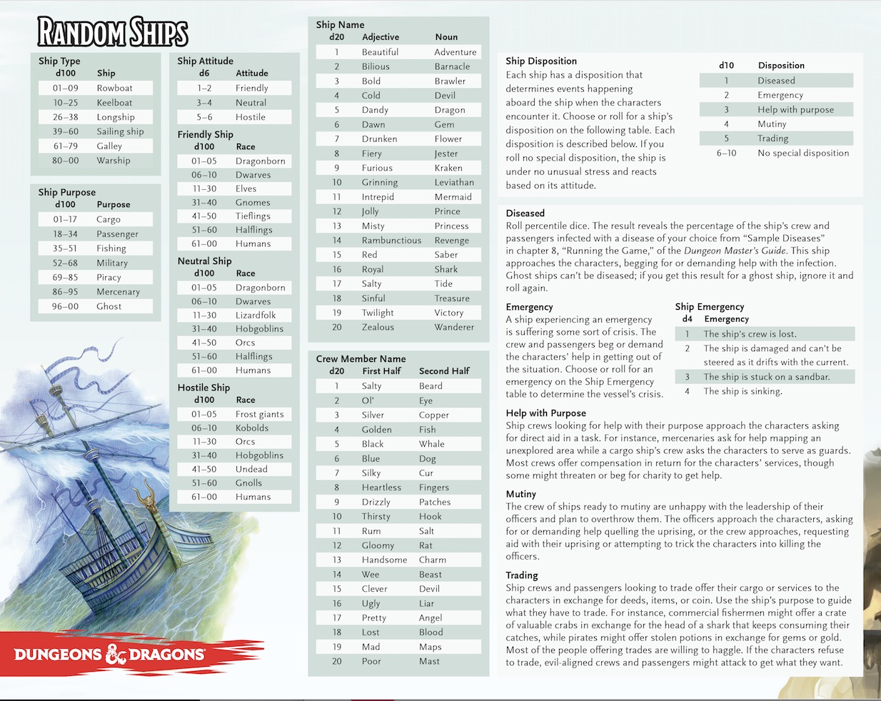 D&D: Saltmarsh Sneak Peeks, DM Screen Rules - Bell of Lost Souls