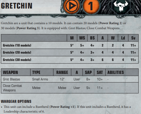 40K: Ten Stand Out Units From the Apocalypse Datasheets